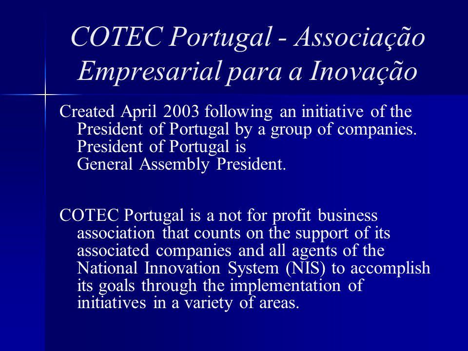 COTEC Portugal - Associação Empresarial para a Inovação Created April 2003 following an initiative of the President of Portugal by a group of companies.