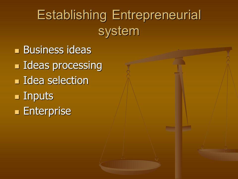 Establishing Entrepreneurial system Business ideas Business ideas Ideas processing Ideas processing Idea selection Idea selection Inputs Inputs Enterprise Enterprise