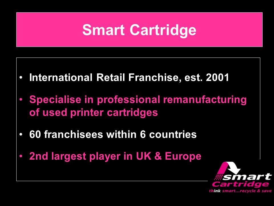 Smart Cartridge International Retail Franchise, est.