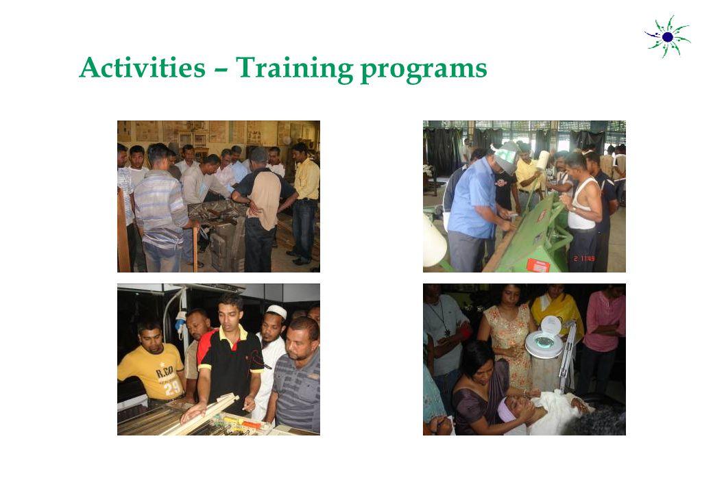 Activities – Training programs