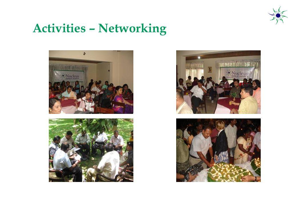 Activities – Networking