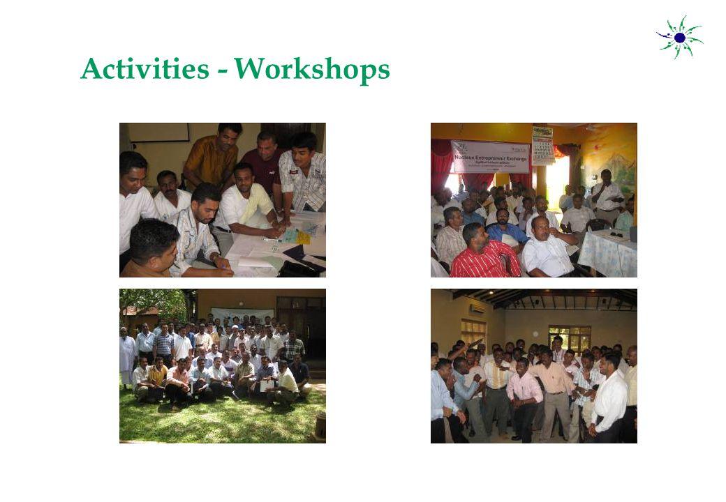 Activities - Workshops