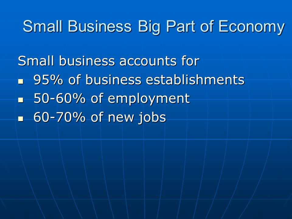 Small Business Big Part of Economy Small business accounts for 95% of business establishments 95% of business establishments 50-60% of employment 50-60% of employment 60-70% of new jobs 60-70% of new jobs