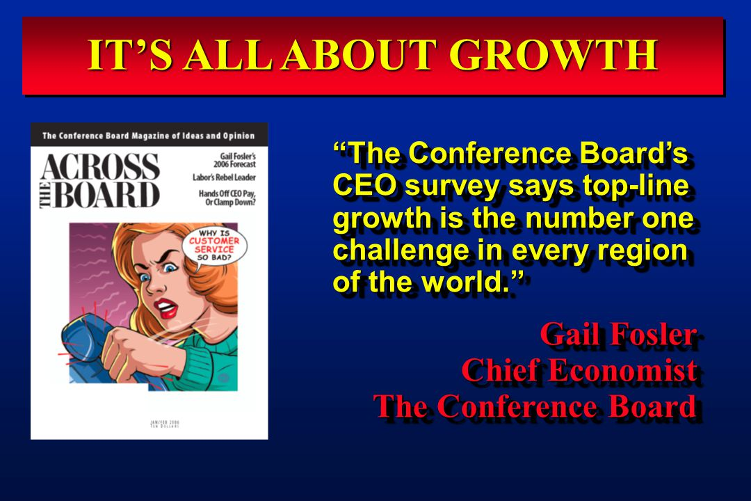 """The Conference Board's CEO survey says top-line growth is the number one challenge in every region of the world."" Gail Fosler Chief Economist The Con"