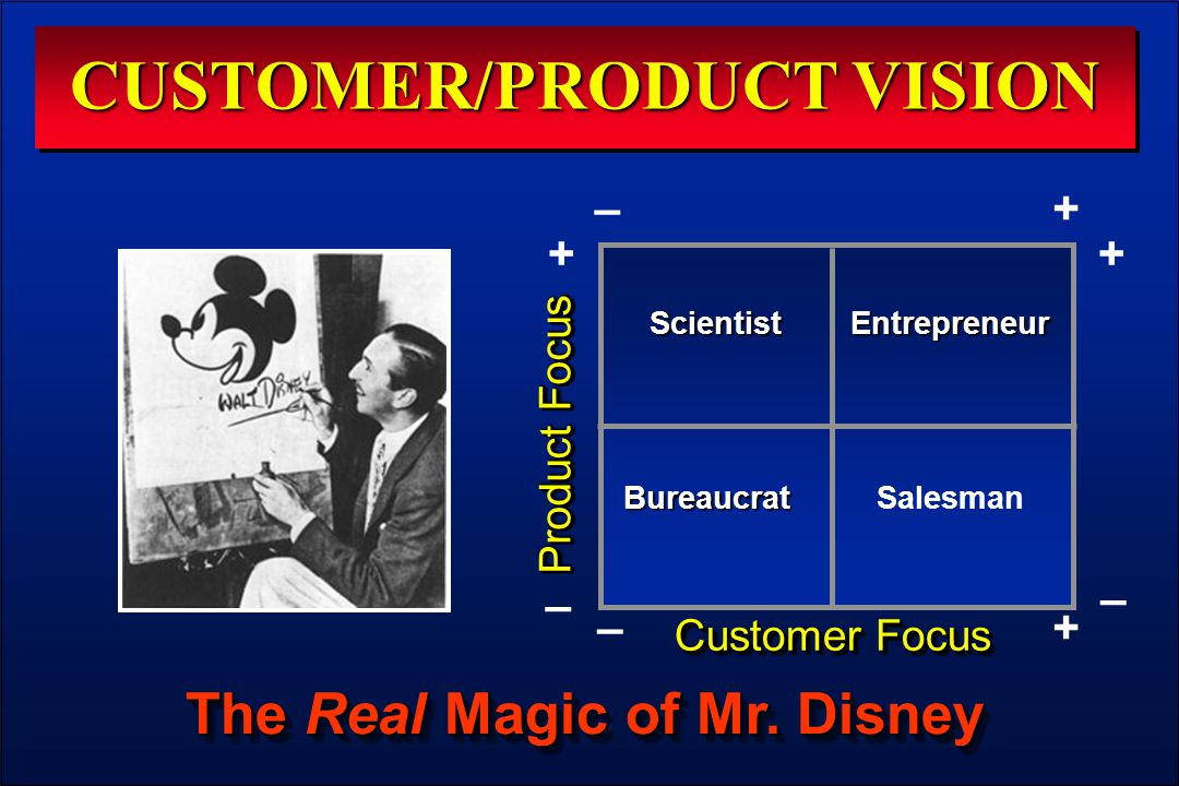 Product Focus –+ ++ + – – – Customer Focus CUSTOMER/PRODUCT VISION EntrepreneurScientist BureaucratSalesman The Real Magic of Mr.