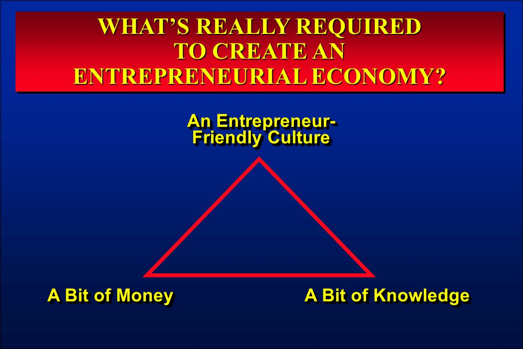 WHAT'S REALLY REQUIRED TO CREATE AN ENTREPRENEURIAL ECONOMY? WHAT'S REALLY REQUIRED TO CREATE AN ENTREPRENEURIAL ECONOMY? An Entrepreneur- Friendly Cu