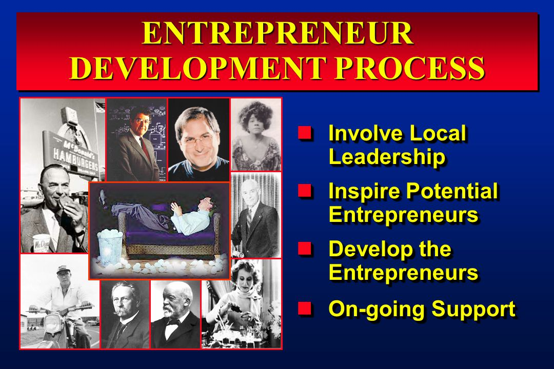 ENTREPRENEUR DEVELOPMENT PROCESS ENTREPRENEUR Involve Local Leadership Involve Local Leadership Inspire Potential Entrepreneurs Inspire Potential Entrepreneurs Develop the Entrepreneurs Develop the Entrepreneurs On-going Support On-going Support Involve Local Leadership Involve Local Leadership Inspire Potential Entrepreneurs Inspire Potential Entrepreneurs Develop the Entrepreneurs Develop the Entrepreneurs On-going Support On-going Support