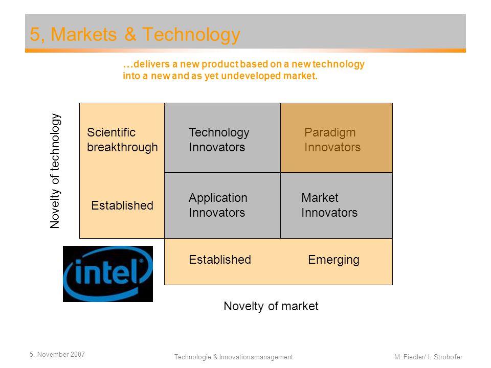 5. November 2007 Technologie & Innovationsmanagement M. Fiedler/ I. Strohofer 5, Markets & Technology Application Innovators Technology Innovators Par