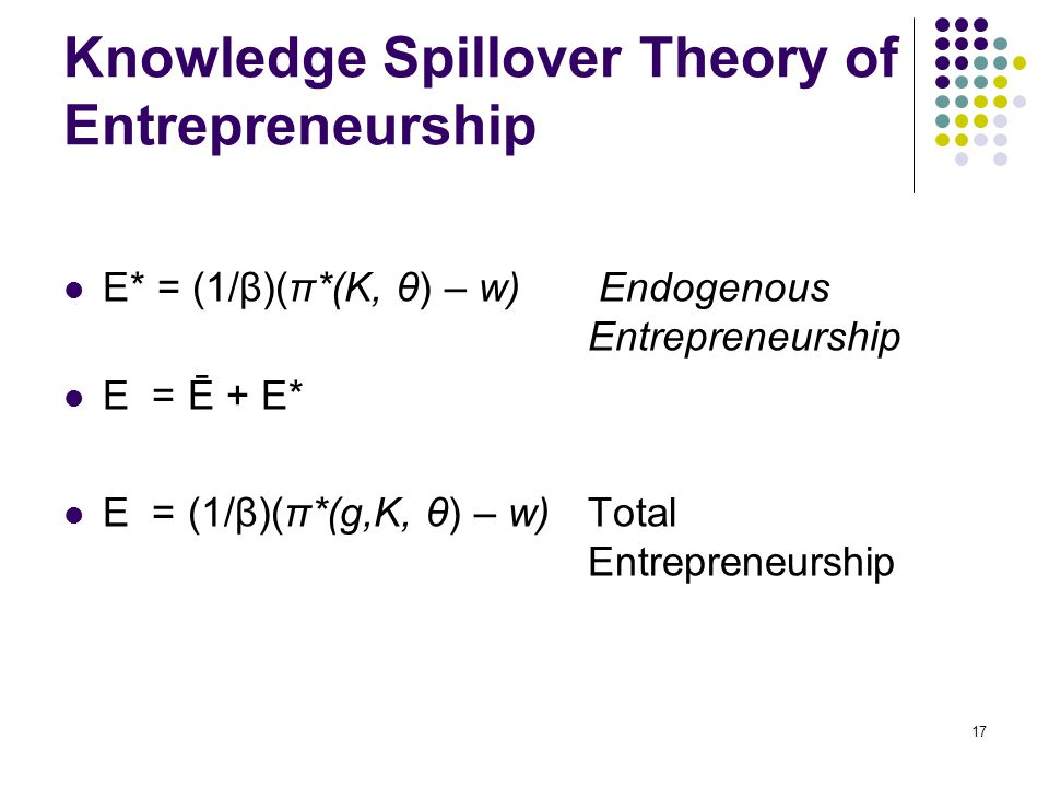 17 Knowledge Spillover Theory of Entrepreneurship E* = (1/β)(π*(K, θ) – w) Endogenous Entrepreneurship E = Ē + E* E = (1/β)(π*(g,K, θ) – w) Total Entrepreneurship