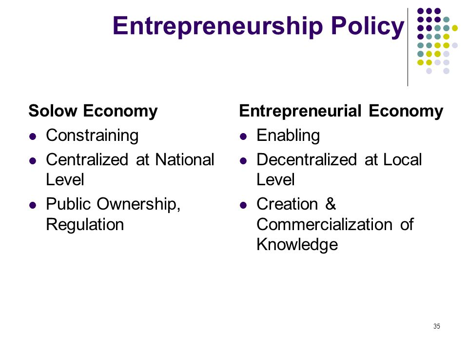 35 Entrepreneurship Policy Solow Economy Constraining Centralized at National Level Public Ownership, Regulation Entrepreneurial Economy Enabling Dece