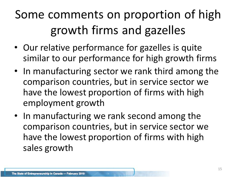 Some comments on proportion of high growth firms and gazelles Our relative performance for gazelles is quite similar to our performance for high growth firms In manufacturing sector we rank third among the comparison countries, but in service sector we have the lowest proportion of firms with high employment growth In manufacturing we rank second among the comparison countries, but in service sector we have the lowest proportion of firms with high sales growth 15
