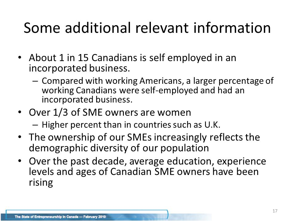 Some additional relevant information About 1 in 15 Canadians is self employed in an incorporated business.