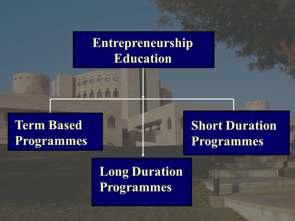 Entrepreneurship Education Term Based Programmes Long Duration Programmes Short Duration Programmes