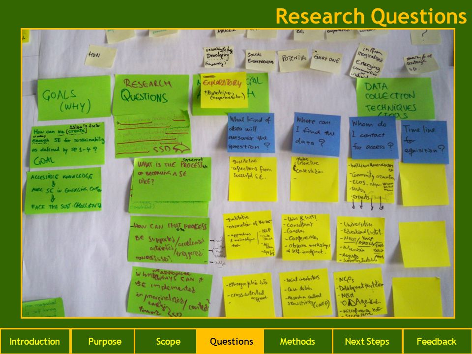 Research Questions IntroductionPurposeScopeQuestionsMethodsNext StepsFeedback Q1:What is the inner process of becoming a social entrepreneur? Q2: What