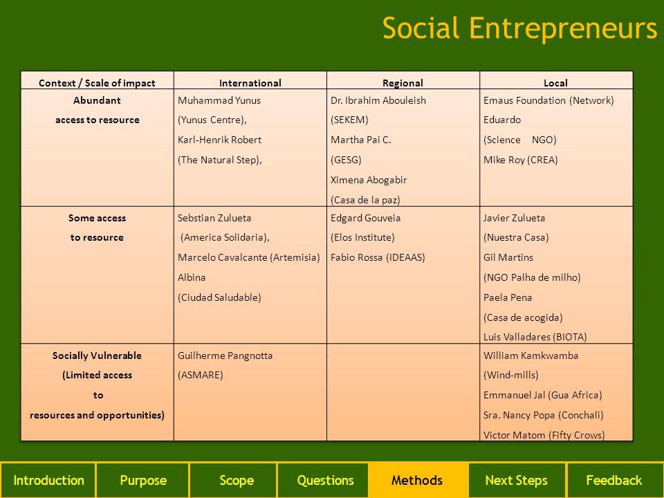 IntroductionPurposeScopeQuestionsMethodsNext StepsFeedback Social Entrepreneurs Methods