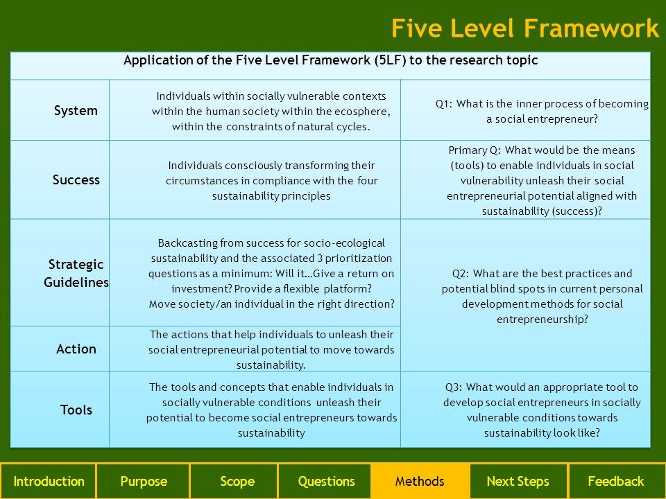 Five Level Framework IntroductionPurposeScopeQuestionsMethodsNext StepsFeedback