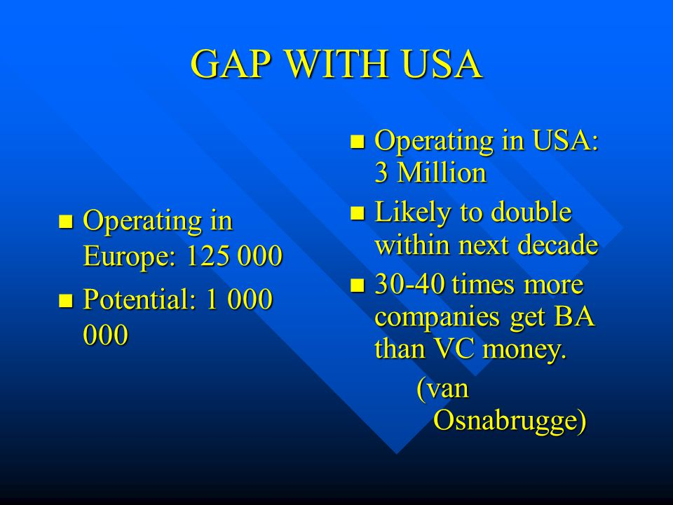 GAP WITH USA Operating in Europe: 125 000 Operating in Europe: 125 000 Potential: 1 000 000 Potential: 1 000 000 Operating in USA: 3 Million Likely to double within next decade 30-40 times more companies get BA than VC money.