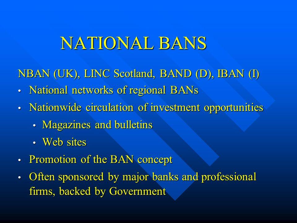 NATIONAL BANS NBAN (UK), LINC Scotland, BAND (D), IBAN (I) National networks of regional BANs National networks of regional BANs Nationwide circulatio