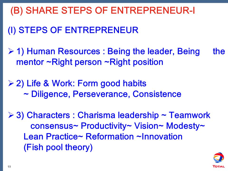 19 (B) SHARE STEPS OF ENTREPRENEUR-I (I) STEPS OF ENTREPRENEUR  1) Human Resources : Being the leader, Being the mentor ~Right person ~Right position