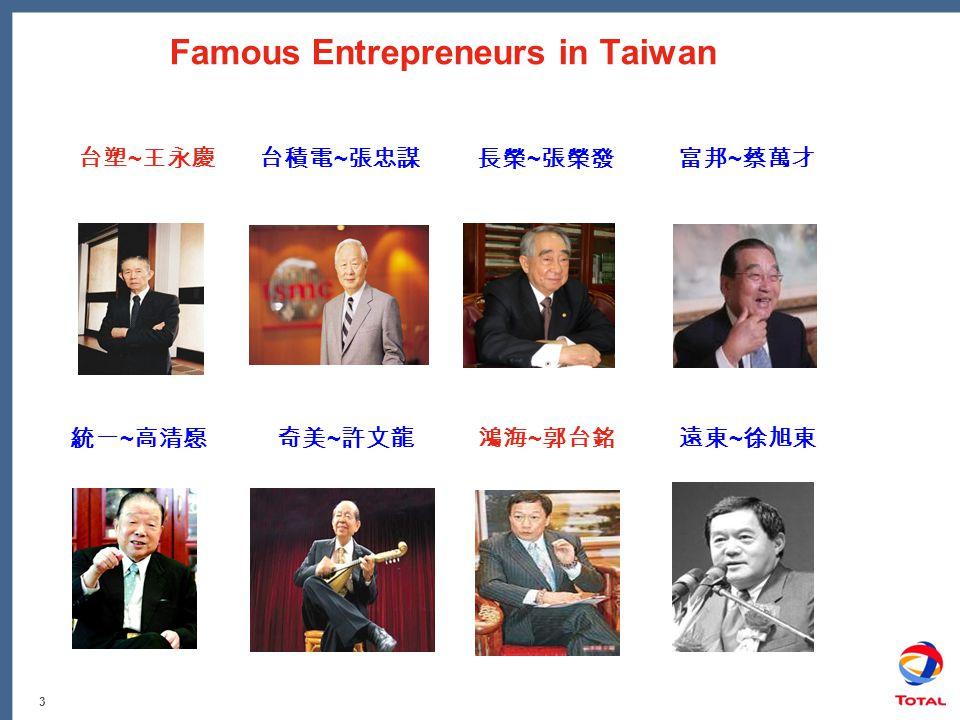 3 Famous Entrepreneurs in Taiwan 台塑 ~ 王永慶 台積電 ~ 張忠謀 長榮 ~ 張榮發 富邦 ~ 蔡萬才 統一 ~ 高清愿 奇美 ~ 許文龍 鴻海 ~ 郭台銘 遠東 ~ 徐旭東