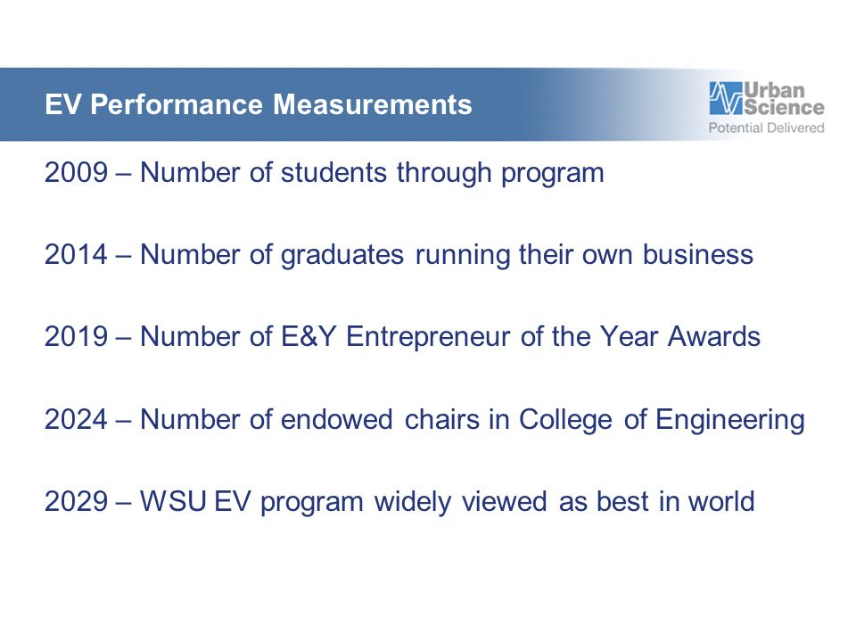 EV Performance Measurements 2009 – Number of students through program 2014 – Number of graduates running their own business 2019 – Number of E&Y Entrepreneur of the Year Awards 2024 – Number of endowed chairs in College of Engineering 2029 – WSU EV program widely viewed as best in world