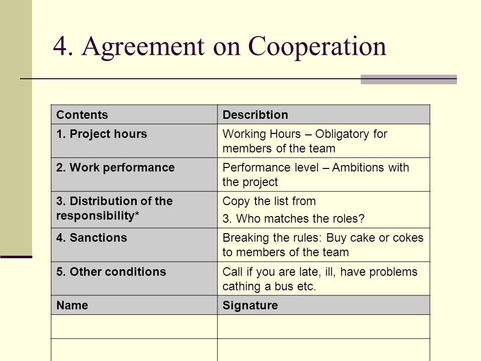 4. Agreement on Cooperation ContentsDescribtion 1. Project hoursWorking Hours – Obligatory for members of the team 2. Work performancePerformance leve