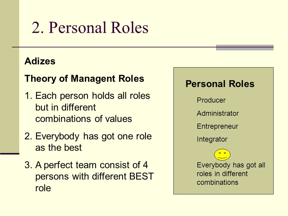 2. Personal Roles Producer Administrator Entrepreneur Integrator Everybody has got all roles in different combinations Personal Roles Adizes Theory of
