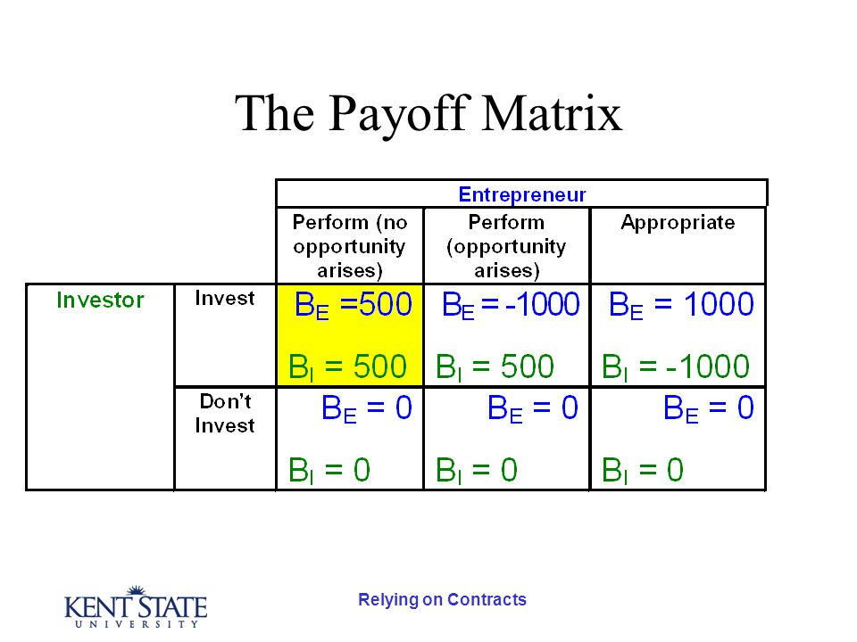 Relying on Contracts The Payoff Matrix