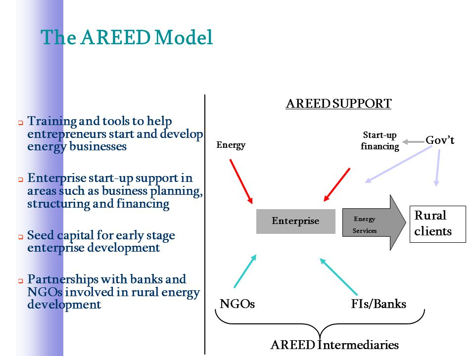 The AREED Model  Training and tools to help entrepreneurs start and develop energy businesses  Enterprise start-up support in areas such as business