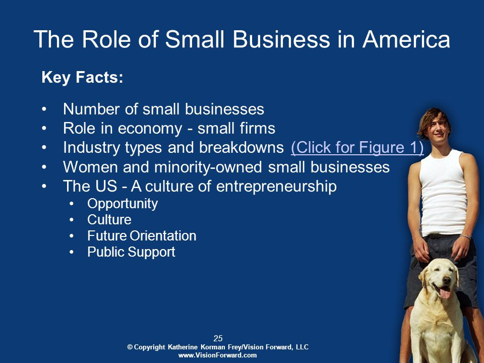25 © Copyright Katherine Korman Frey/Vision Forward, LLC www.VisionForward.com The Role of Small Business in America Number of small businesses Role in economy - small firms Industry types and breakdowns (Click for Figure 1)(Click for Figure 1) Women and minority-owned small businesses The US - A culture of entrepreneurship Opportunity Culture Future Orientation Public Support Key Facts: