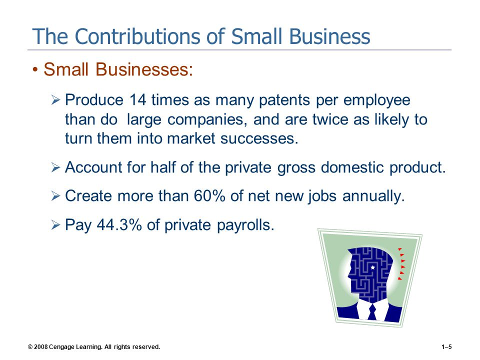 © 2008 Cengage Learning.All rights reserved.1–6 What Is a Small Business.