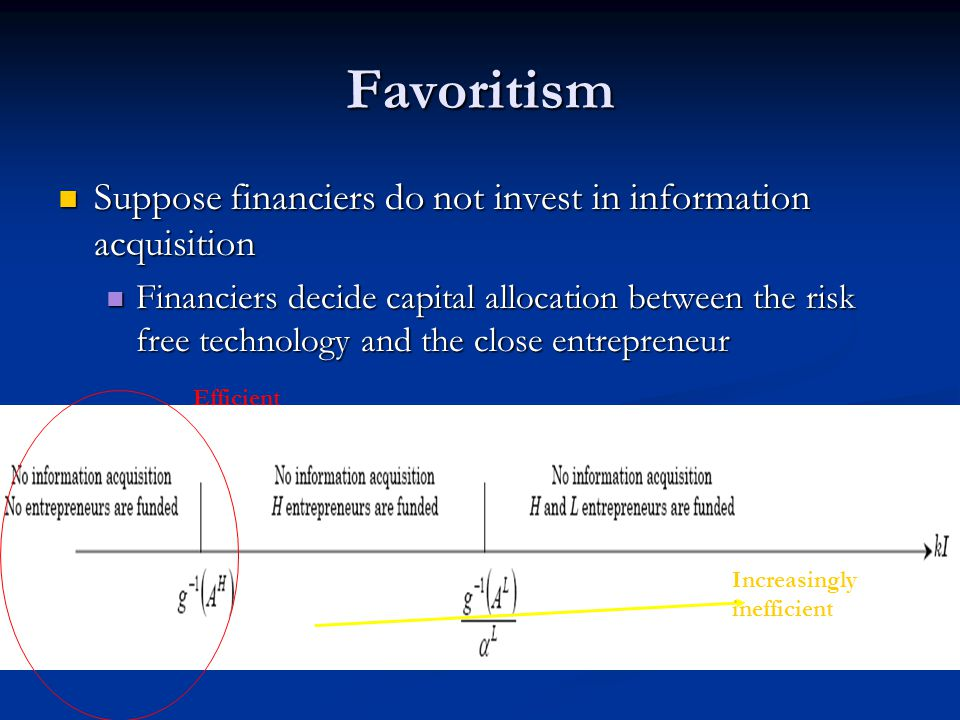Favoritism Suppose financiers do not invest in information acquisition Suppose financiers do not invest in information acquisition Financiers decide capital allocation between the risk free technology and the close entrepreneur Financiers decide capital allocation between the risk free technology and the close entrepreneur Efficient Increasingly inefficient