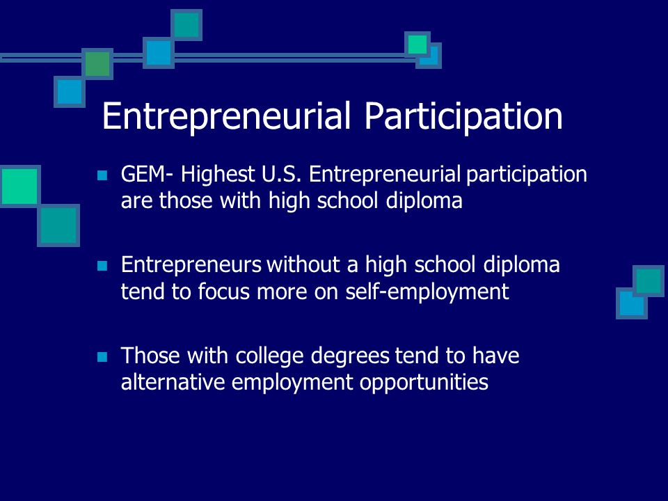 Entrepreneurial Participation GEM- Highest U.S.