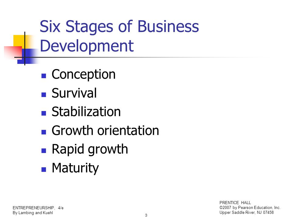 3 ENTREPRENEURSHIP, 4/e By Lambing and Kuehl PRENTICE HALL ©2007 by Pearson Education, Inc. Upper Saddle River, NJ 07458 Six Stages of Business Develo