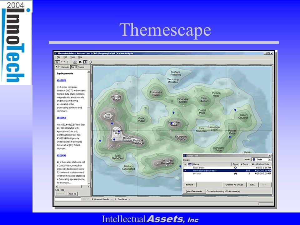 Intellectual Assets, Inc Themescape