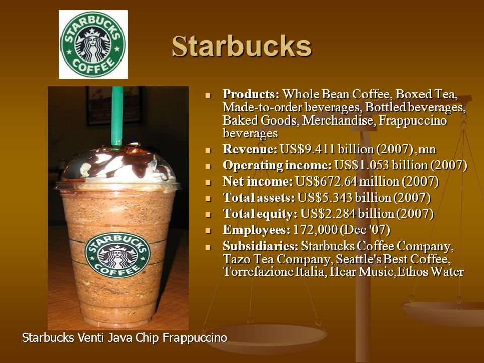 S tarbucks Products: Whole Bean Coffee, Boxed Tea, Made-to-order beverages, Bottled beverages, Baked Goods, Merchandise, Frappuccino beverages Products: Whole Bean Coffee, Boxed Tea, Made-to-order beverages, Bottled beverages, Baked Goods, Merchandise, Frappuccino beverages Revenue: US$9.411 billion (2007),mn Revenue: US$9.411 billion (2007),mn Operating income: US$1.053 billion (2007) Operating income: US$1.053 billion (2007) Net income: US$672.64 million (2007) Net income: US$672.64 million (2007) Total assets: US$5.343 billion (2007) Total assets: US$5.343 billion (2007) Total equity: US$2.284 billion (2007) Total equity: US$2.284 billion (2007) Employees: 172,000 (Dec 07) Employees: 172,000 (Dec 07) Subsidiaries: Starbucks Coffee Company, Tazo Tea Company, Seattle s Best Coffee, Torrefazione Italia, Hear Music,Ethos Water Subsidiaries: Starbucks Coffee Company, Tazo Tea Company, Seattle s Best Coffee, Torrefazione Italia, Hear Music,Ethos Water Starbucks Venti Java Chip Frappuccino