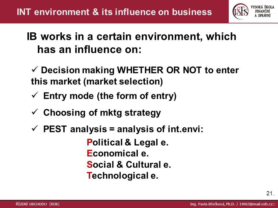 21. ŘÍZENÍ OBCHODU [ROb] Ing. Pavla Břečková, Ph.D. / 19063@mail.vsfs.cz:: INT environment & its influence on business IB works in a certain environme