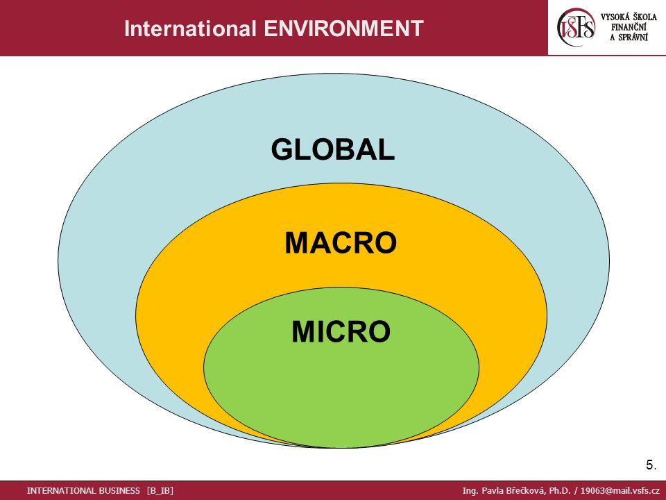 5.5. International ENVIRONMENT INTERNATIONAL BUSINESS [B_IB] Ing. Pavla Břečková, Ph.D. / 19063@mail.vsfs.cz GLOBAL MACRO MICRO