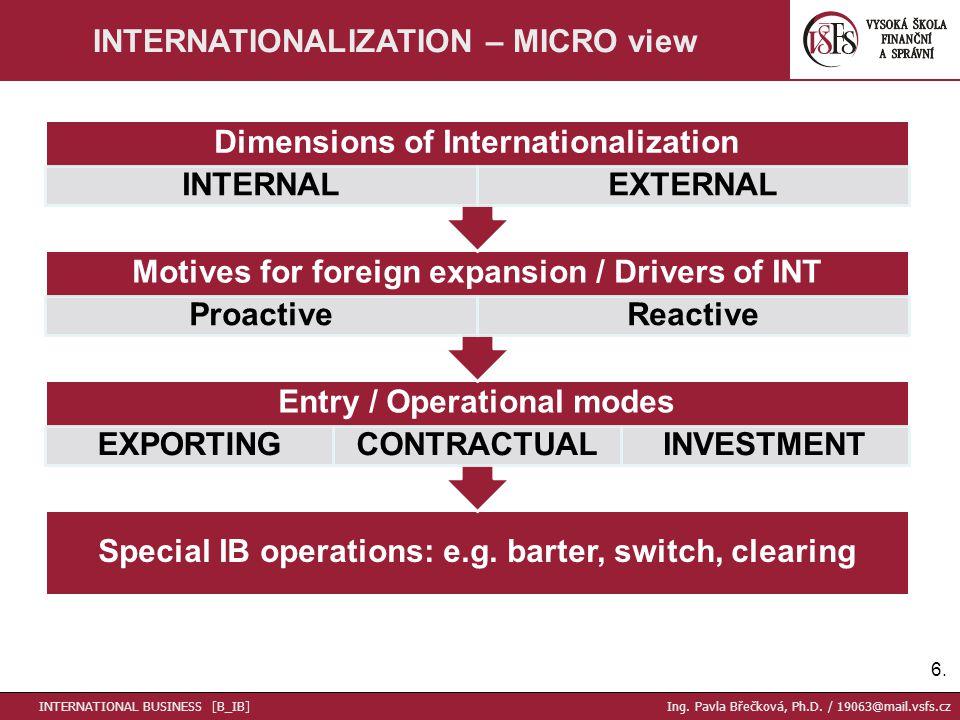 17.Further IB operations / countertrades INTERNATIONAL BUSINESS [B_IB] Ing.