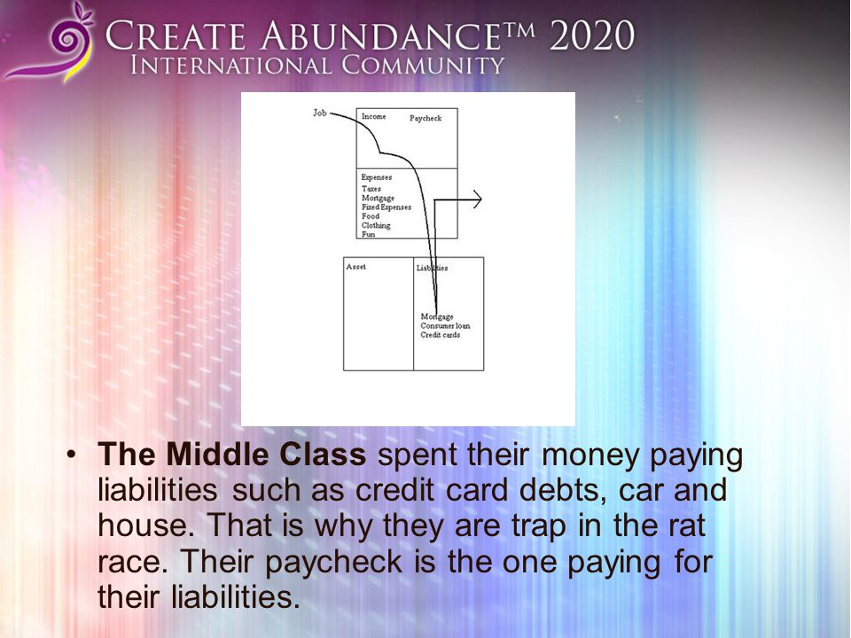 The Middle Class spent their money paying liabilities such as credit card debts, car and house.