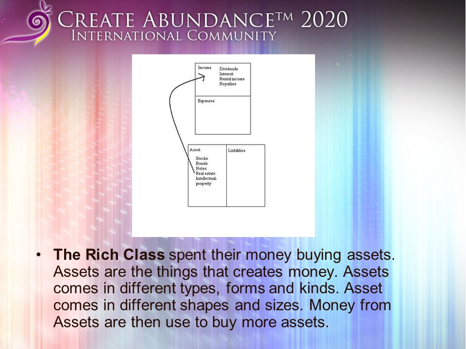 The Rich Class spent their money buying assets. Assets are the things that creates money. Assets comes in different types, forms and kinds. Asset come