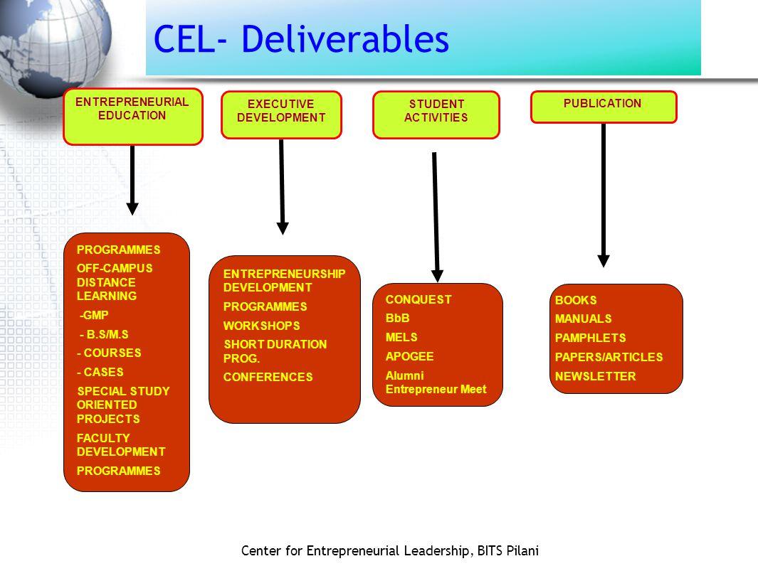 Center for Entrepreneurial Leadership, BITS Pilani STUDENT ACTIVITIES EXECUTIVE DEVELOPMENT ENTREPRENEURIAL EDUCATION ENTREPRENEURSHIP DEVELOPMENT PROGRAMMES WORKSHOPS SHORT DURATION PROG.