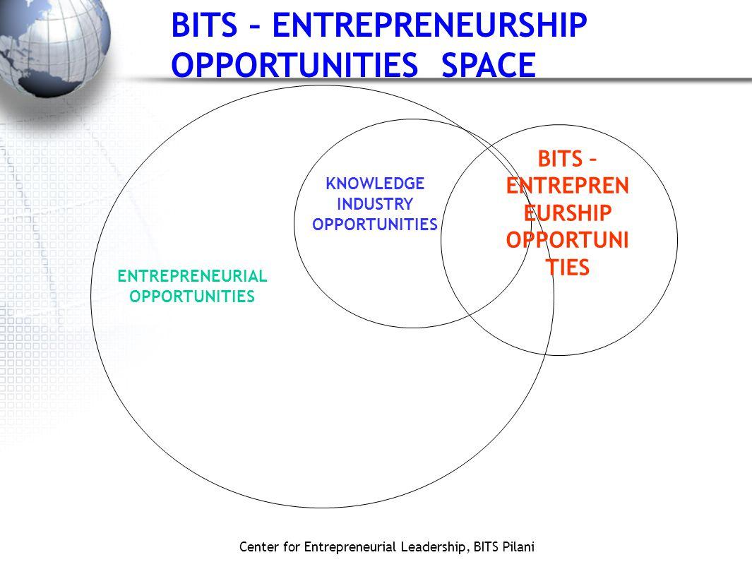 Center for Entrepreneurial Leadership, BITS Pilani ENTREPRENEURIAL OPPORTUNITIES KNOWLEDGE INDUSTRY OPPORTUNITIES BITS – ENTREPREN EURSHIP OPPORTUNI TIES BITS – ENTREPRENEURSHIP OPPORTUNITIES SPACE