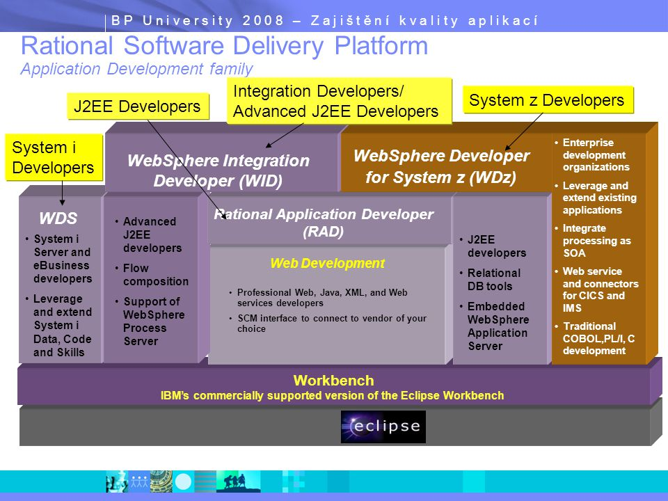 B P U n i v e r s i t y 2 0 0 8 – Z a j i š t ě n í k v a l i t y a p l i k a c í Rational Software Delivery Platform Application Development family Workbench IBM's commercially supported version of the Eclipse Workbench Web Development Professional Web, Java, XML, and Web services developers SCM interface to connect to vendor of your choice Advanced J2EE developers Flow composition Support of WebSphere Process Server WDS System i Server and eBusiness developers Leverage and extend System i Data, Code and Skills Rational Application Developer (RAD) J2EE developers Relational DB tools Embedded WebSphere Application Server WebSphere Developer for System z (WDz) Enterprise development organizations Leverage and extend existing applications Integrate processing as SOA Web service and connectors for CICS and IMS Traditional COBOL,PL/I, C development WebSphere Integration Developer (WID) System z Developers Integration Developers/ Advanced J2EE Developers J2EE Developers System i Developers