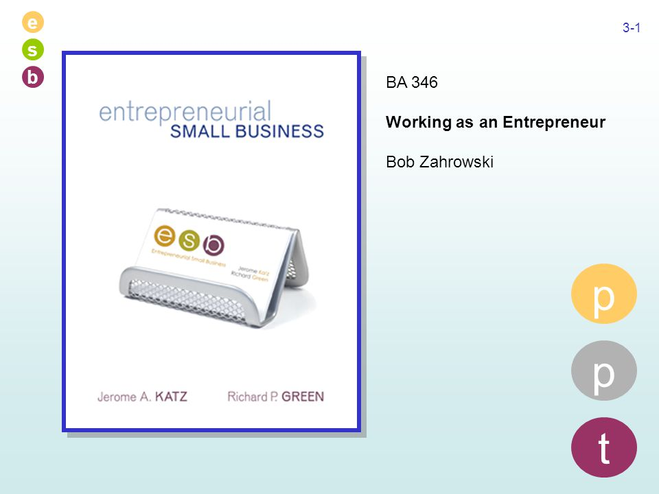 e s b 3-1 p p t BA 346 Working as an Entrepreneur Bob Zahrowski