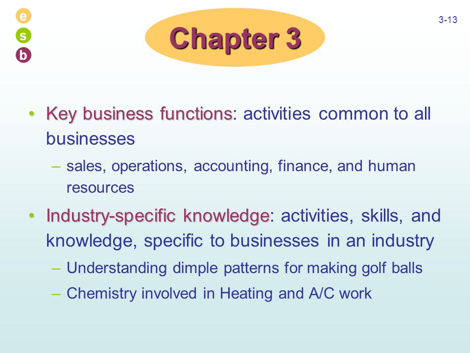 e s b 3-13 Key business functionsKey business functions: activities common to all businesses –sales, operations, accounting, finance, and human resour