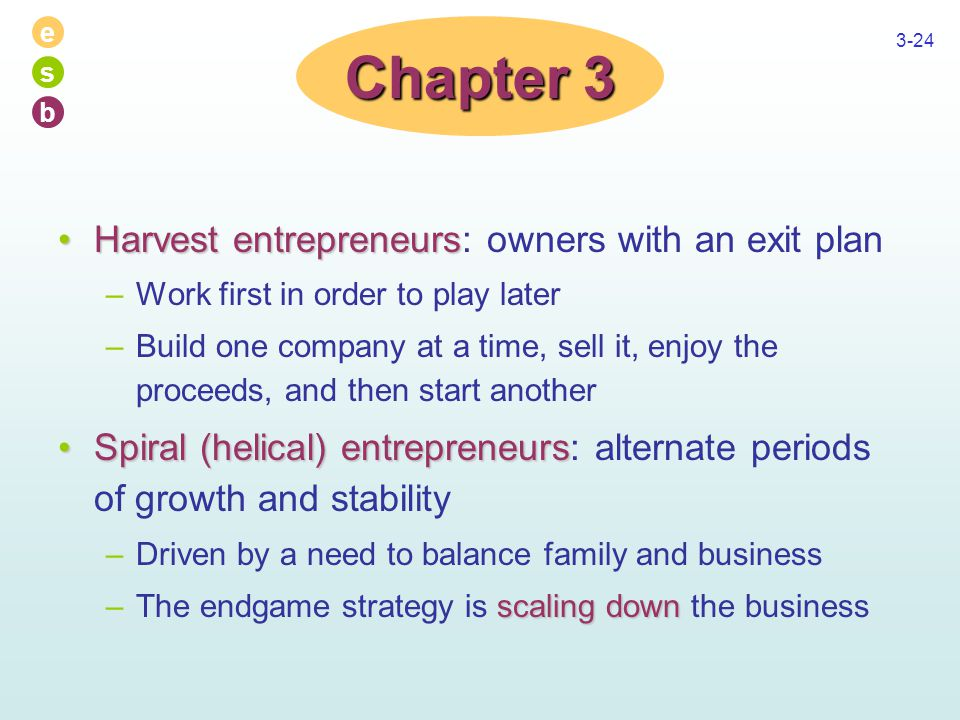 e s b 3-24 Harvest entrepreneursHarvest entrepreneurs: owners with an exit plan –Work first in order to play later –Build one company at a time, sell it, enjoy the proceeds, and then start another Spiral (helical) entrepreneursSpiral (helical) entrepreneurs: alternate periods of growth and stability –Driven by a need to balance family and business scaling down –The endgame strategy is scaling down the business Chapter 3