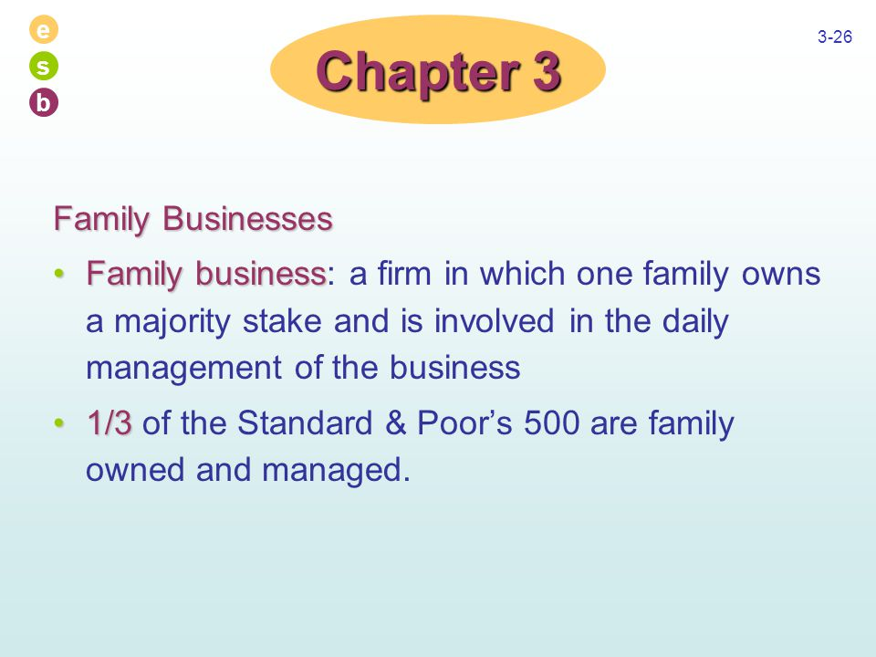 e s b 3-26 Family Businesses Family businessFamily business: a firm in which one family owns a majority stake and is involved in the daily management of the business 1/31/3 of the Standard & Poor's 500 are family owned and managed.
