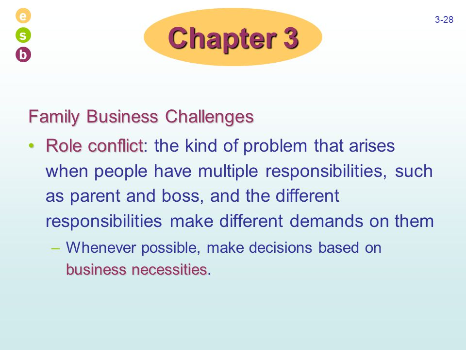 e s b 3-28 Family Business Challenges Role conflictRole conflict: the kind of problem that arises when people have multiple responsibilities, such as parent and boss, and the different responsibilities make different demands on them business necessities –Whenever possible, make decisions based on business necessities.