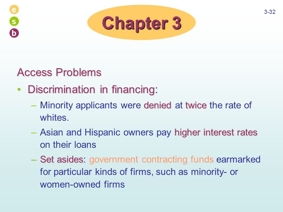 e s b 3-32 Access Problems Discrimination in financingDiscrimination in financing: deniedtwice –Minority applicants were denied at twice the rate of whites.